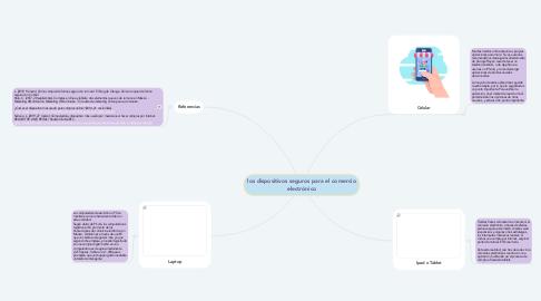Mind Map: los dispositivos seguros para el comercio electrónico