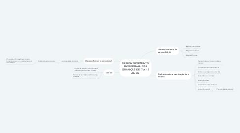 Mind Map: DESENVOLVIMENTO EMOCIONAL DAS CRIANÇAS DE 7 A 12 ANOS