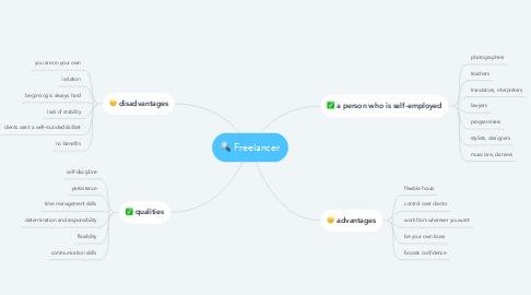 Mind Map: Freelancer