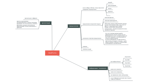 Mind Map: IdealForms