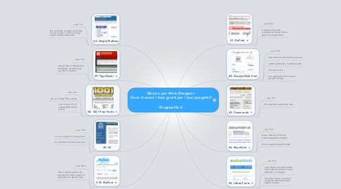 Mind Map: Risorse per Web Designer: Dove trovare i font giusti per i tuoi progetti?  - Blographik.it -