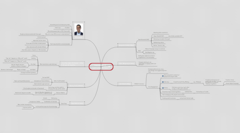 Mind Map: Intersection of Technology & Govt