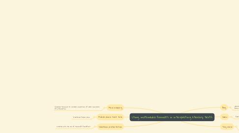 Mind Map: Using multimedia Formats in interpreting literary texts