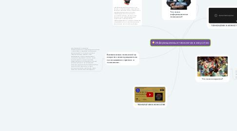 Mind Map: Информационные технологии в искусстве.