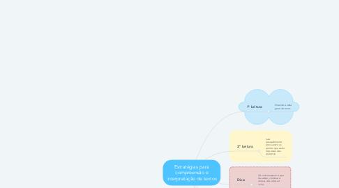 Mind Map: Estratégias para compreensão e interpretação de textos