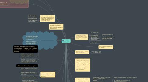 Mind Map: Bactéria