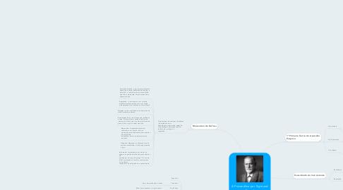 Mind Map: A Psicanálise por Sigmund Freud