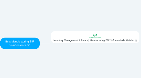 Mind Map: Best Manufacturing ERP Solutions in India
