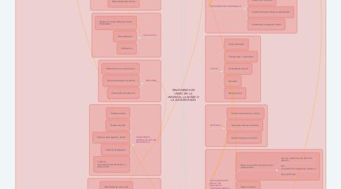 Mind Map: TRASTORNOS DE INICIO EN LA INFANCIA, LA NIÑEZ O LA ADOLESCENCIA