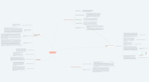 Mind Map: Course review