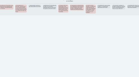 Mind Map: El proceso de globalización  en la cultura