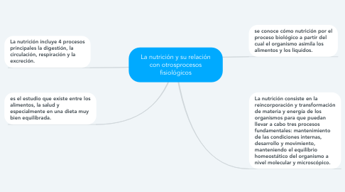 Mind Map: La nutrición y su relación con otrosprocesos fisiológicos