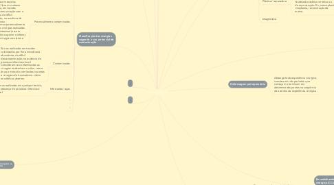 Mind Map: Centro cirúrgico