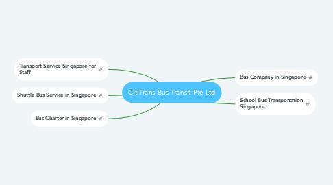 Mind Map: CitiTrans Bus Transit Pte Ltd