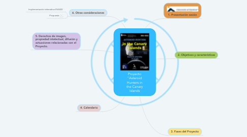 """Mind Map: Proyecto """"Asteroid Hunters in Canary Islands"""