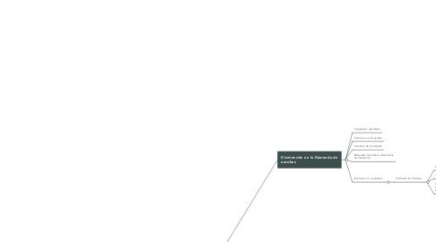 Mind Map: Crecimiento Poblacional