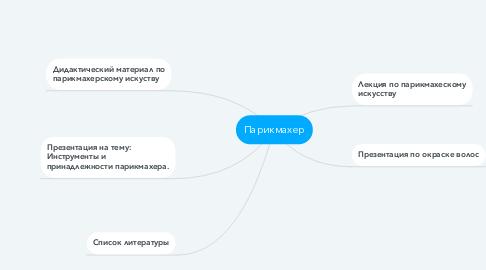 Mind Map: Парикмахер
