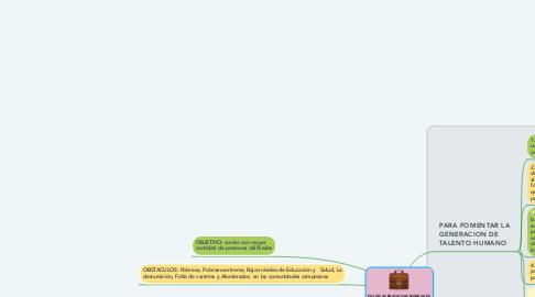 Mind Map: POLITICAS EDUCATIVAS MUNDIALES  ACTUALES  Lectura Nro 1 II Unidad Por Luis SIME.