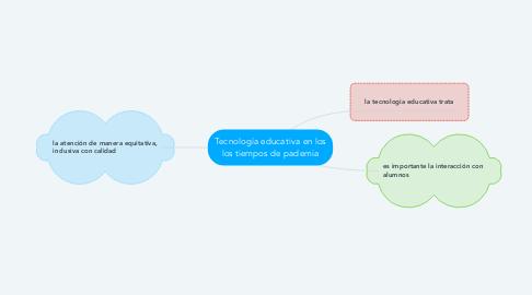 Mind Map: Tecnología educativa en los los tiempos de pademia