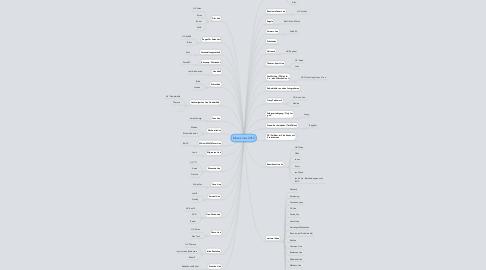 Mind Map: Maxx-Lines 2012