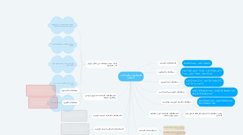 Mind Map: المتطابقات والمعادلات المثلثية
