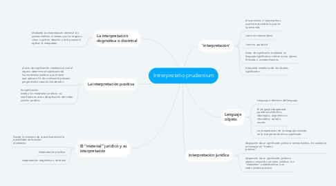 """Mind Map: EPISTHMH Y LA EXPANSIÓN DEL """"CONOCIMIENTO RACIONAL"""""""