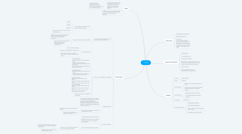 Mind Map: Trilhas