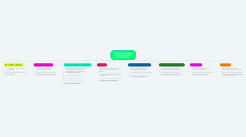 Mind Map: CRITERIOS PARA LA LOCALIZACIÓN DE DOCUMENTOS