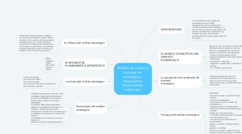 Mind Map: Modelo de análisis y formulación  estratégica.  Empleando herramientas  matriciales