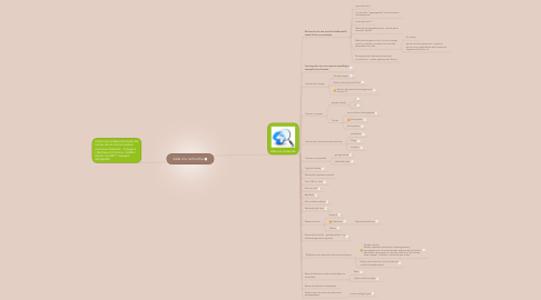 Mind Map: Aide à la recherche, applications naturalistes