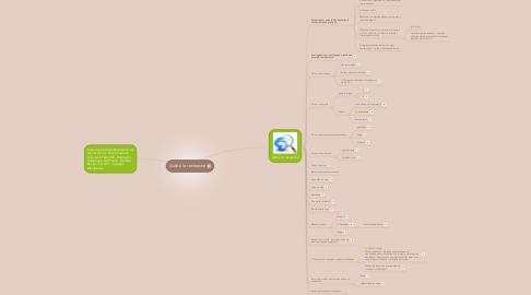 Mind Map: Aide à la recherche