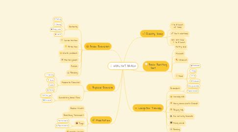 Mind Map: HEALTHY BRAIN