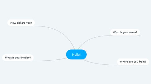 Mind Map: Hello!