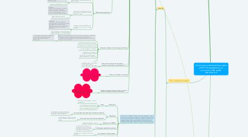 Mind Map: Cегментация Целевой Аудитории (AFFETTA разработка для e-commerce ИМ мобил приложение)