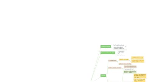 Mind Map: The Omnivore's Dilemma Summary