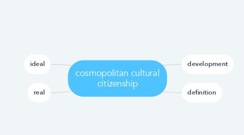 Mind Map: cosmopolitan cultural citizenship