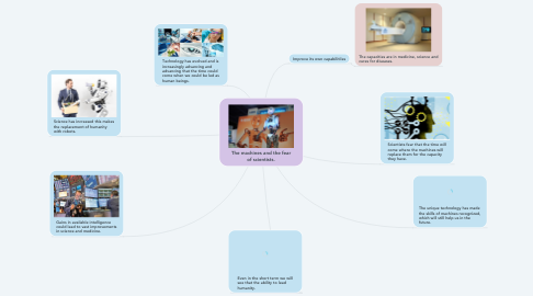 Mind Map: The machines and the fear of scientists.