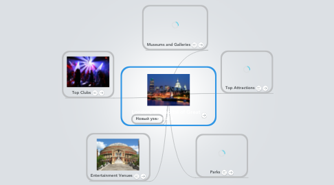 Mind Map: London, the capital of Great Britain