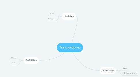 Mind Map: Transcendance