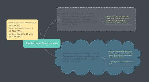 Mind Map: Realismo e Preconceito