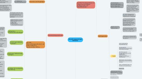 Mind Map: Entwicklungspsychologie Methoden
