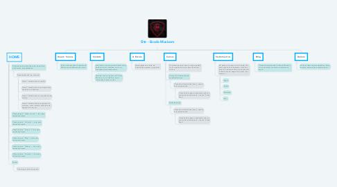 Mind Map: Site - Escola Musicom