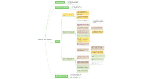 Mind Map: Make Your Bed Summary
