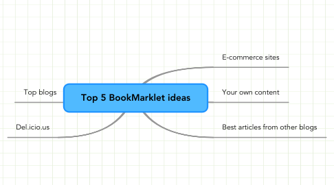 Mind Map: Top 5 BookMarklet ideas