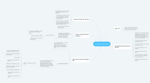 Mind Map: el mester de clerecía