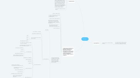Mind Map: @chitamut