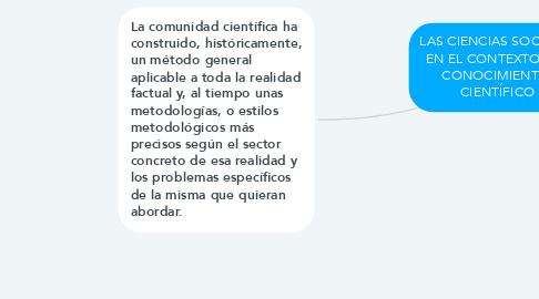 Mind Map: LAS CIENCIAS SOCIALES EN EL CONTEXTO DEL CONOCIMIENTO  CIENTÍFICO