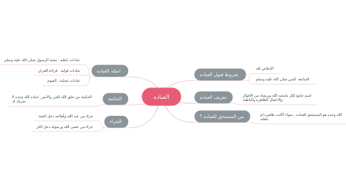 Mind Map: العباده