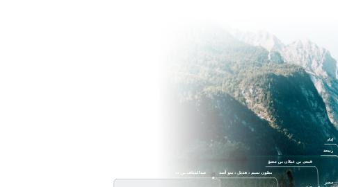 Mind Map: أهم قبائل عدنان