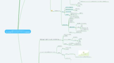 Mind Map: 2020.11.11 デイトラウェビナー 【Web制作者が知っておくべきマーケティングの基礎知識】